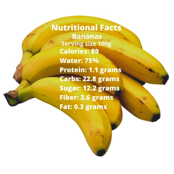 diagram showing nutritional value of banana