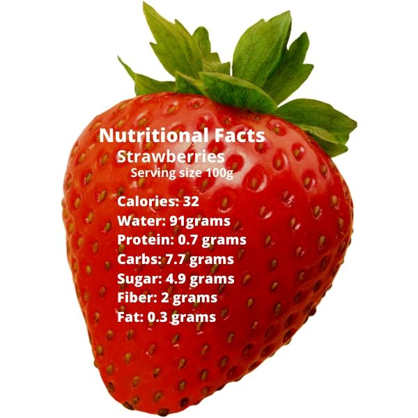 diagram showing the nutritional value of strawberries